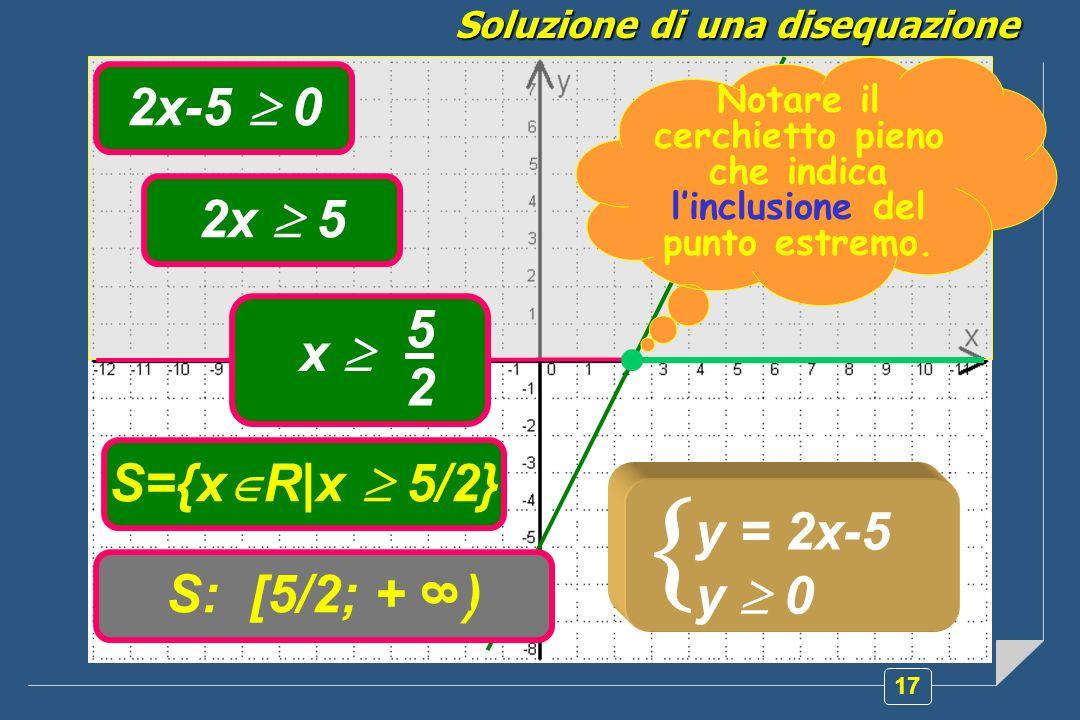  2x-5  0 2x  5 5 x  2 S={xR|x  5/2} y = 2x-5 S: [5/2; + ) y  0
